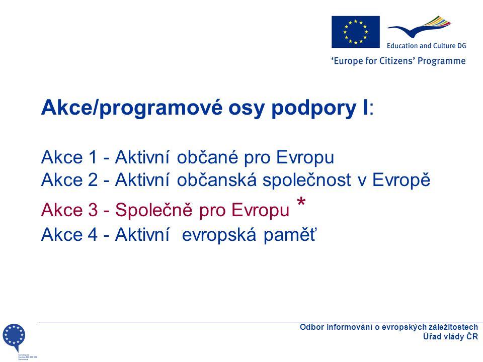 Odbor informování o evropských záležitostech Úřad vlády ČR Akce/programové osy podpory II Akce 1 - Aktivní občané pro Evropu 1.1.