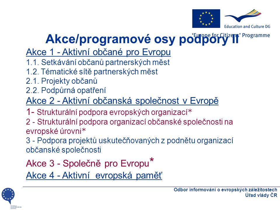 Odbor informování o evropských záležitostech Úřad vlády ČR Typy grantů ● granty na projekt ● granty na provozní rozpočet subjektu propagujícího aktivní evropské občanství (akce 2/ 1, 2) ---------------------------------------------------------------------------- ● granty na projekt - výpočet dle paušálních sazeb (akce 1/1.1.) - výpočet dle paušálních sazeb + paušální částka komunikační nástroje + paušální částka na koordinaci (akce 1/ 1.2., akce 2/3) - výpočet dle paušálních sazeb + paušální částka komunikační nástroje (akce 2/3) - podrobný rozpočet nákladů - ko-financování žadatele 40% (akce 1/ 2.1., akce 2/3, akce 4) - podrobný rozpočet nákladů - ko-financování žadatele 20% (akce 1/2.2.)