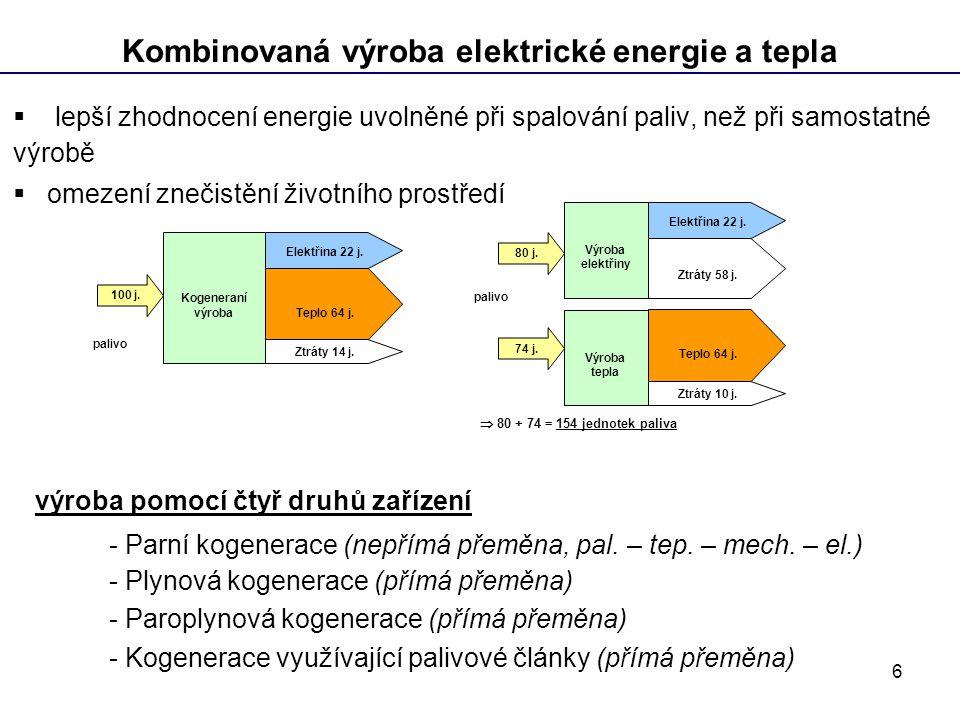 6 Kombinovaná výroba elektrické energie a tepla  lepší zhodnocení energie uvolněné při spalování paliv, než při samostatné výrobě  omezení znečistění životního prostředí výroba pomocí čtyř druhů zařízení - Parní kogenerace (nepřímá přeměna, pal.