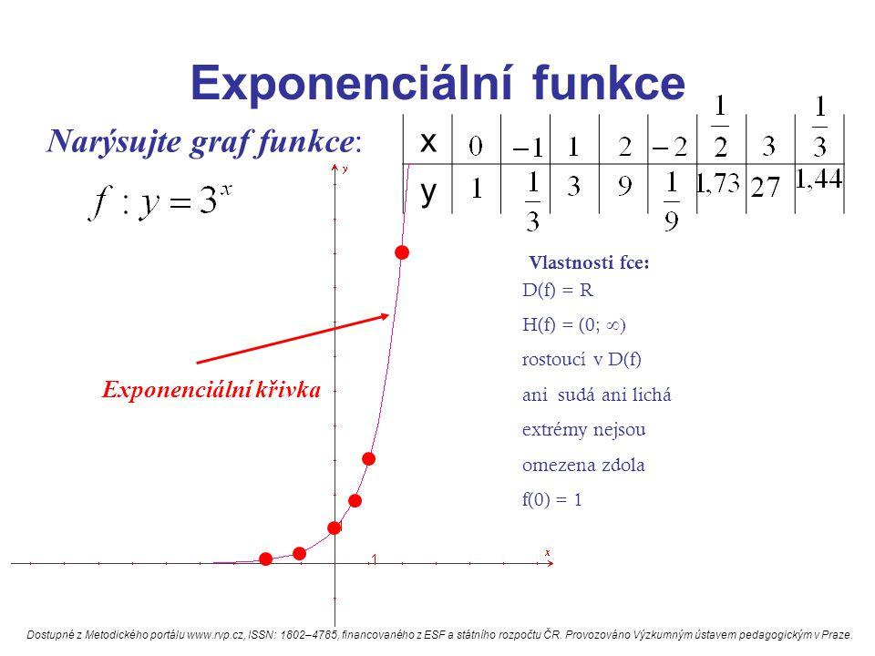 Exponenciální funkce Narýsujte graf funkce: x y Vlastnosti fce: D(f) = R H(f) = (0;  klesající v D(f) ani sudá ani lichá extrémy nejsou omezena zdola f(0) = 1 Dostupné z Metodického portálu www.rvp.cz, ISSN: 1802–4785, financovaného z ESF a státního rozpočtu ČR.