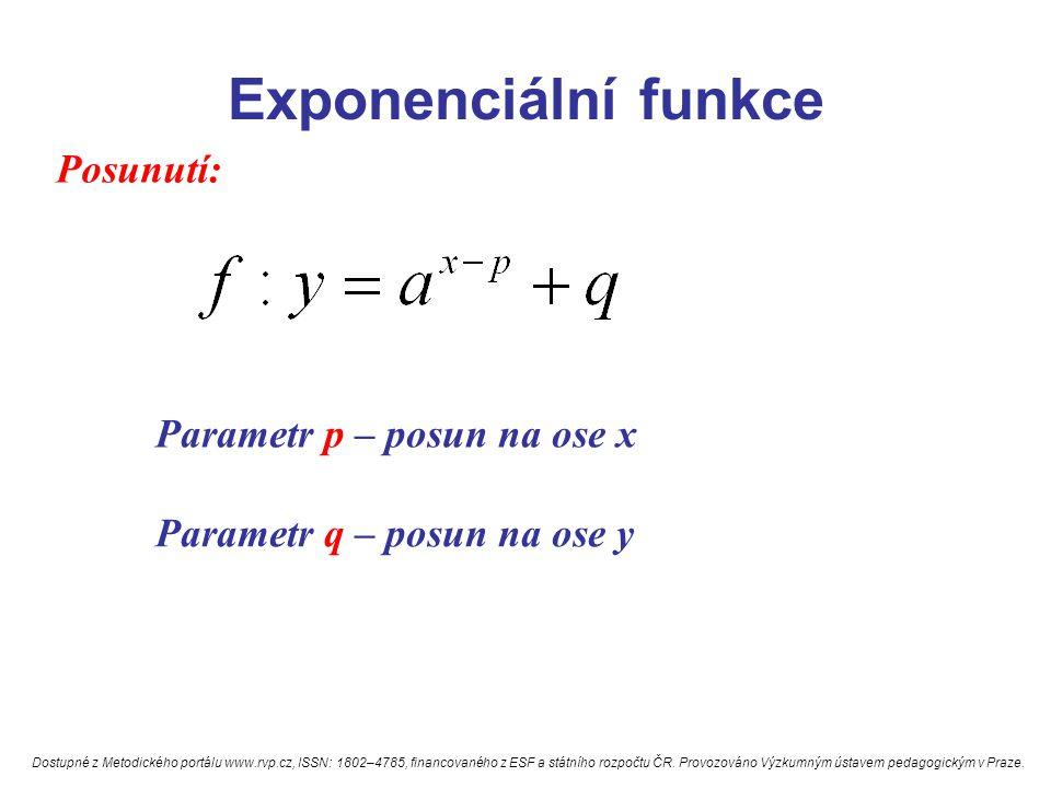 Exponenciální funkce Načrtněte graf funkce f základ: y = 3 x posun: ve směru osy y o (-2) Dostupné z Metodického portálu www.rvp.cz, ISSN: 1802–4785, financovaného z ESF a státního rozpočtu ČR.