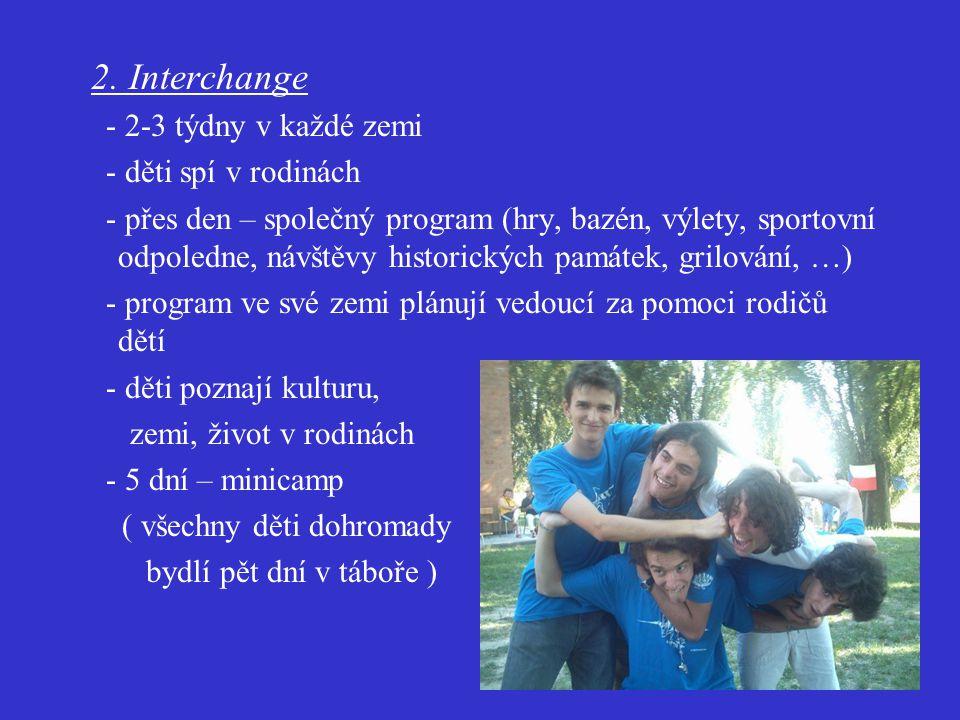 2. Interchange - 2-3 týdny v každé zemi - děti spí v rodinách - přes den – společný program (hry, bazén, výlety, sportovní odpoledne, návštěvy histori