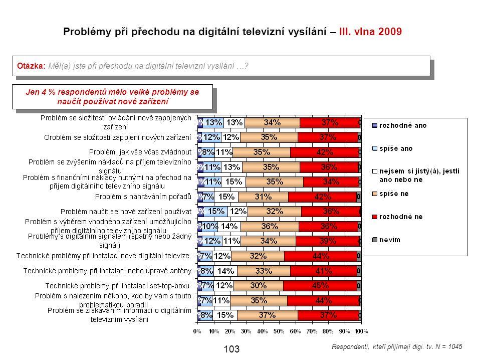 103 Problémy při přechodu na digitální televizní vysílání – III.