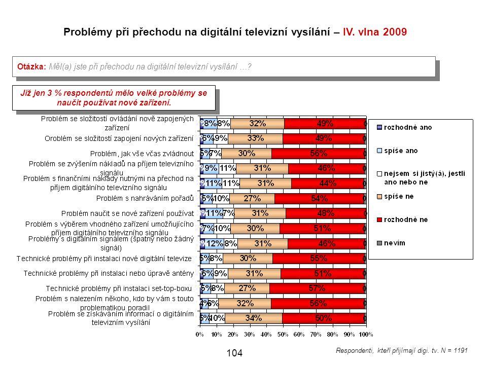 104 Problémy při přechodu na digitální televizní vysílání – IV.