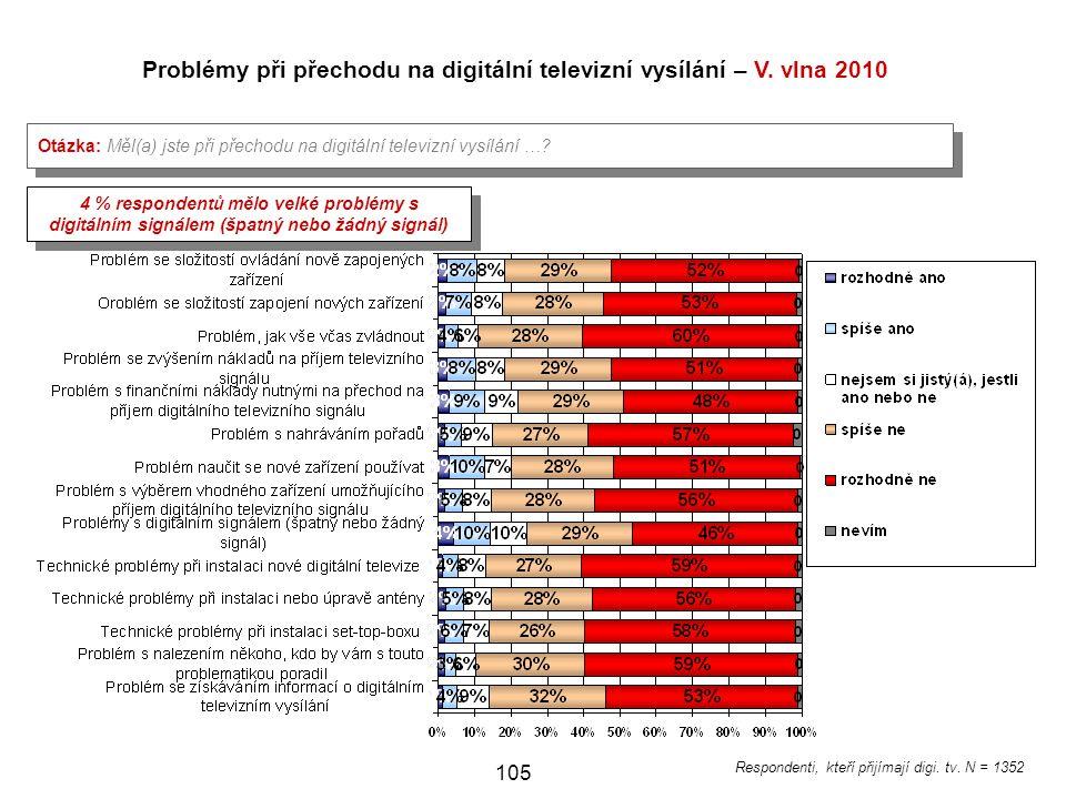 105 Problémy při přechodu na digitální televizní vysílání – V.