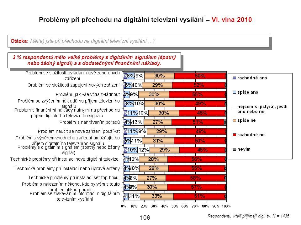 106 Problémy při přechodu na digitální televizní vysílání – VI.