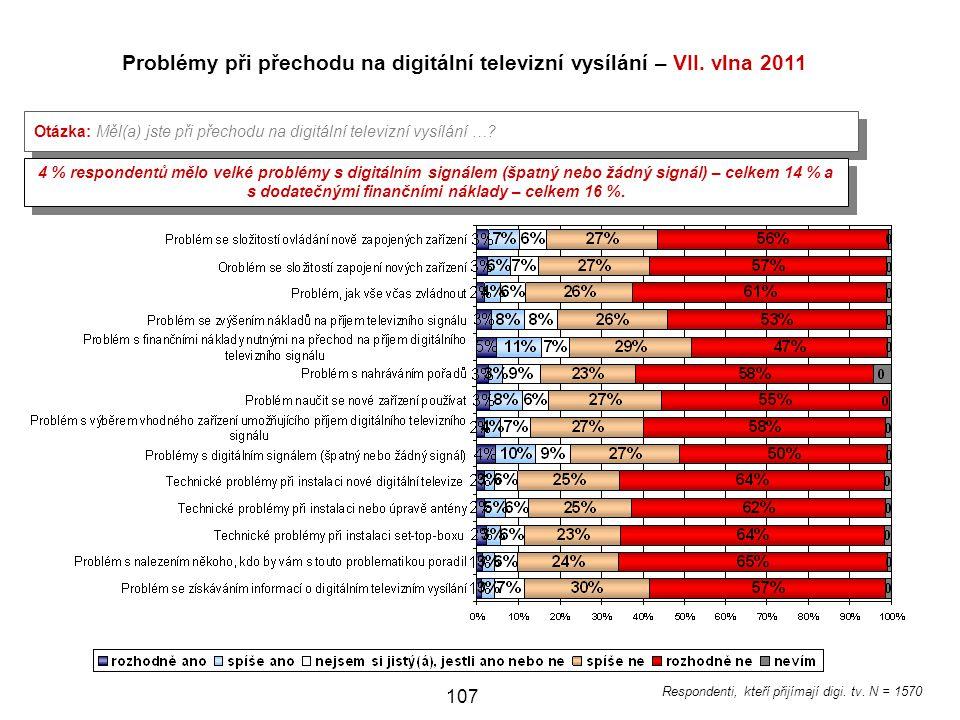 107 Problémy při přechodu na digitální televizní vysílání – VII.