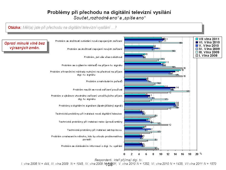 """108 Problémy při přechodu na digitální televizní vysílání Součet """"rozhodně ano a """"spíše ano Otázka: Měl(a) jste při přechodu na digitální televizní vysílání …."""