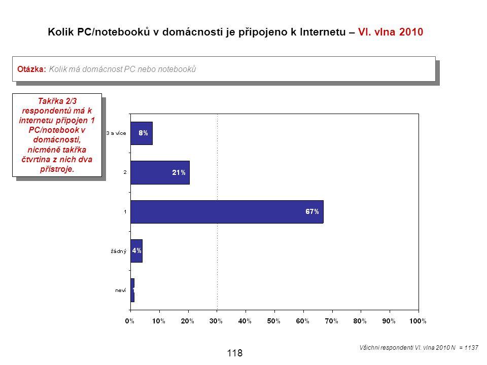 118 Kolik PC/notebooků v domácnosti je připojeno k Internetu – VI.