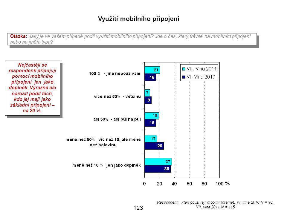 123 Využití mobilního připojení Otázka: Jaký je ve vašem případě podíl využití mobilního připojení.