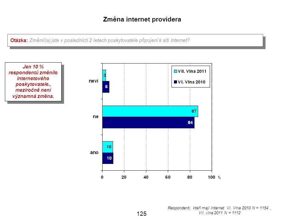 125 Změna internet providera Otázka: Změnil(a) jste v posledních 2 letech poskytovatele připojení k síti Internet.