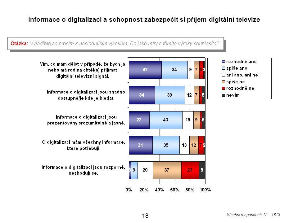 18 Informace o digitalizaci a schopnost zabezpečit si příjem digitální televize Otázka: Vyjádřete se prosím k následujícím výrokům.