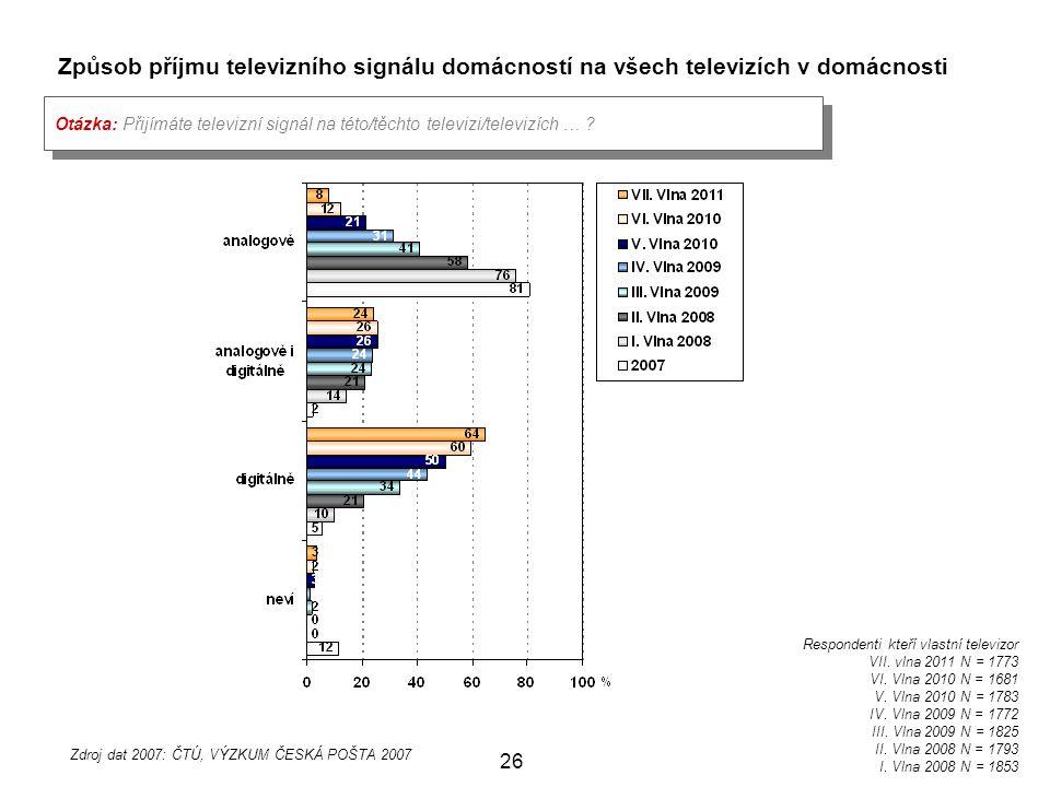 26 Způsob příjmu televizního signálu domácností na všech televizích v domácnosti Otázka: Přijímáte televizní signál na této/těchto televizi/televizích … .