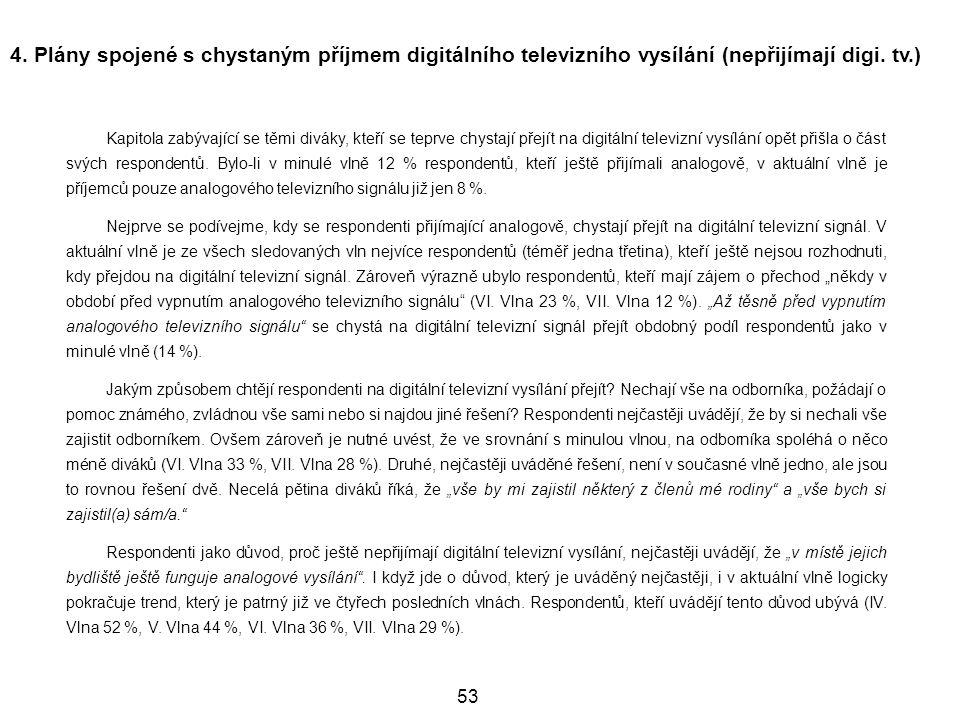 53 4.Plány spojené s chystaným příjmem digitálního televizního vysílání (nepřijímají digi.