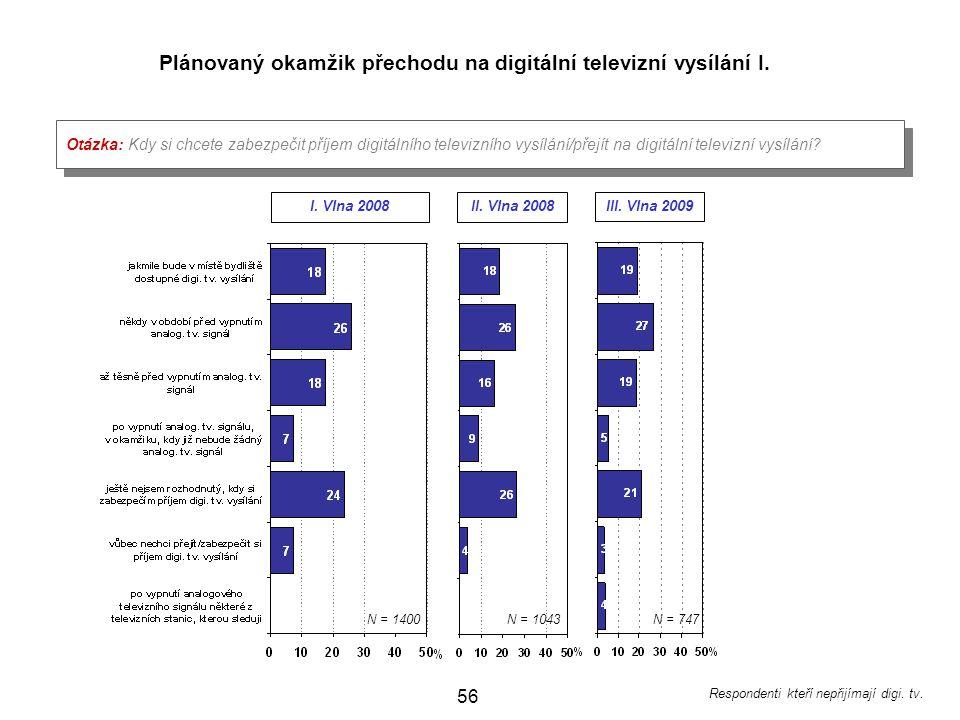 56 Otázka: Kdy si chcete zabezpečit příjem digitálního televizního vysílání/přejít na digitální televizní vysílání.