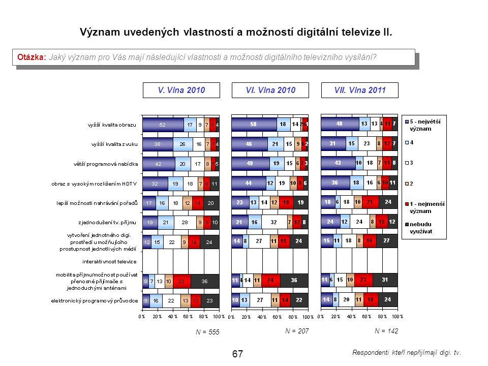 67 Význam uvedených vlastností a možností digitální televize II.