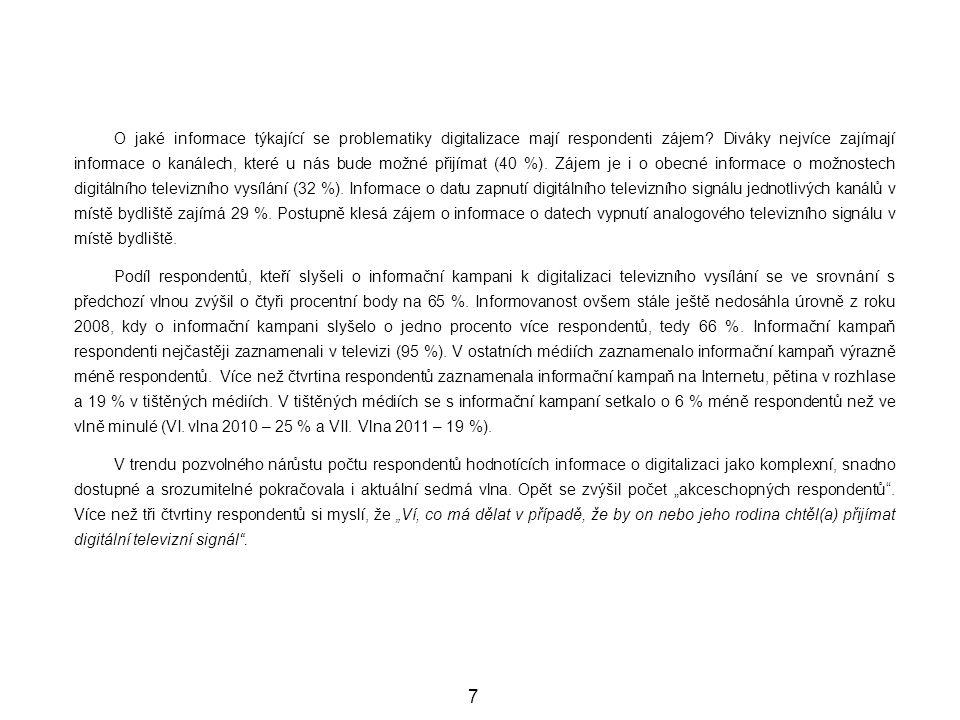28 Jihomoravský 72 % A 15 % D 13 % A + D Ústecký 43 % A 30 % D 27 % A + D Karlovarský 60 % A 20 % D 20 % A + D Plzeňský 31 % A 41 % D 28 % A + D Jihočeský 49 % A 16 % D 36 % A + D Vysočina 84 % A 3 % D 13 % A + D Pardubický 64 % A 8 % D 28 % A + D Královéhradecký 61 % A 18 % D 21 % A + D Liberecký 75 % A 13 % D 12 % A + D Moravskoslezský 52 % A 23 % D 25 % A + D Olomoucký 84 % A 6 % D 10 % A + D Zlínský 95 % A 3 % D 2 % A + D Způsob příjmu televizního signálu na všech televizích v domácnosti respondenta v jednotlivých krajích II.