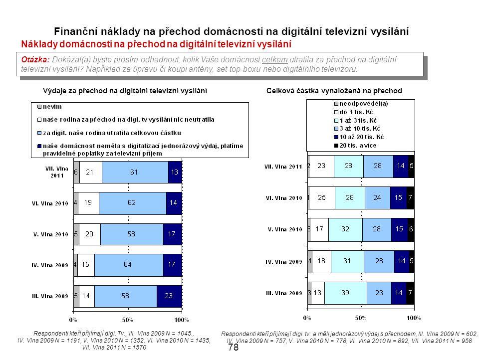 78 Otázka: Dokázal(a) byste prosím odhadnout, kolik Vaše domácnost celkem utratila za přechod na digitální televizní vysílání.