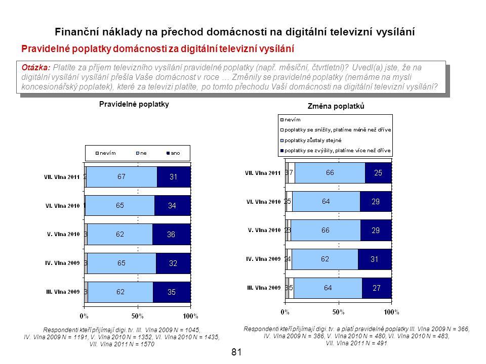 81 Otázka: Platíte za příjem televizního vysílání pravidelné poplatky (např.