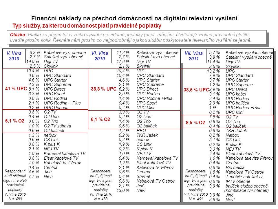 82 Otázka: Platíte za příjem televizního vysílání pravidelné poplatky (např.