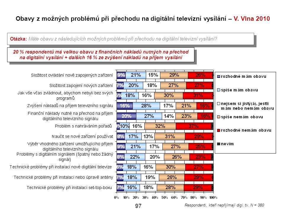 97 Obavy z možných problémů při přechodu na digitální televizní vysílání – V.