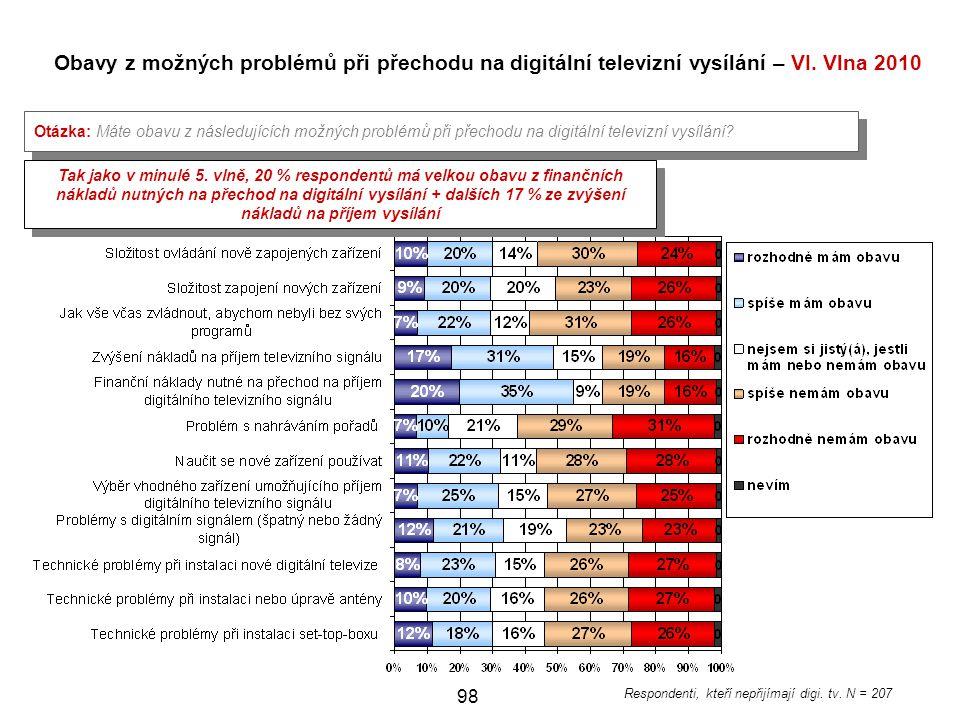98 Obavy z možných problémů při přechodu na digitální televizní vysílání – VI.