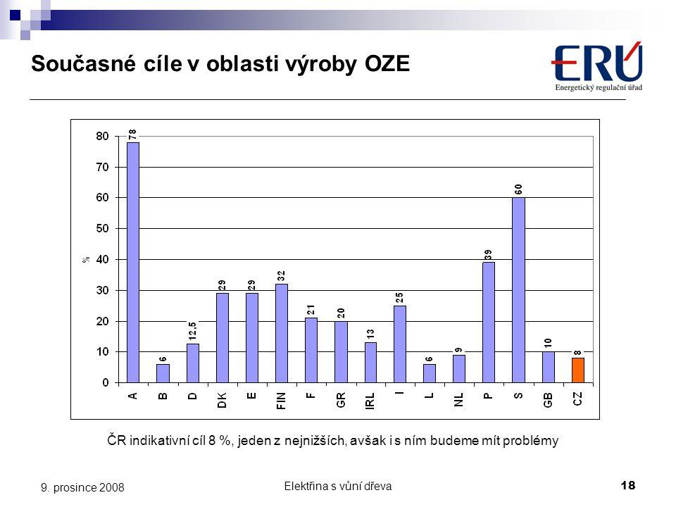 Elektřina s vůní dřeva18 9. prosince 2008 Současné cíle v oblasti výroby OZE ČR indikativní cíl 8 %, jeden z nejnižších, avšak i s ním budeme mít prob