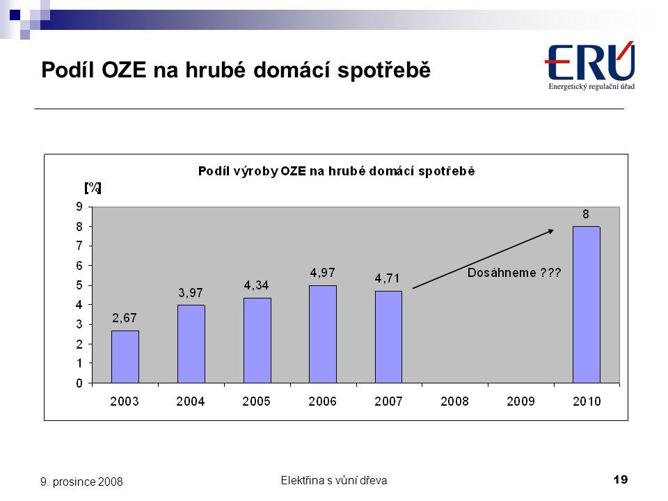Elektřina s vůní dřeva19 9. prosince 2008 Podíl OZE na hrubé domácí spotřebě