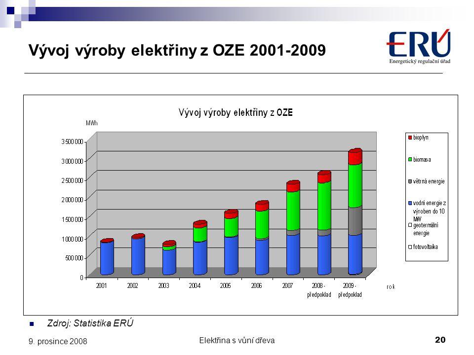 Elektřina s vůní dřeva20 9. prosince 2008 Vývoj výroby elektřiny z OZE 2001-2009  Zdroj: Statistika ERÚ