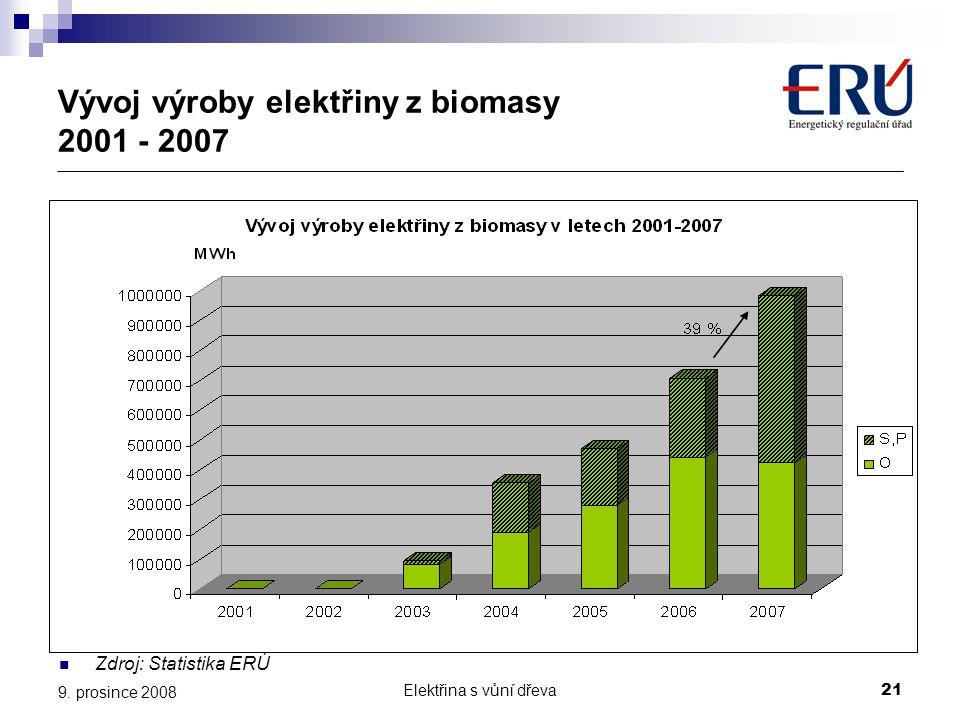 Elektřina s vůní dřeva21 9. prosince 2008 Vývoj výroby elektřiny z biomasy 2001 - 2007  Zdroj: Statistika ERÚ