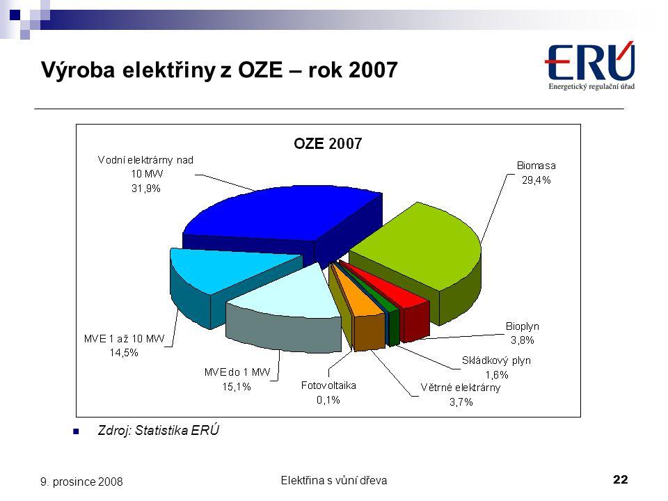 Elektřina s vůní dřeva22 9. prosince 2008 Výroba elektřiny z OZE – rok 2007  Zdroj: Statistika ERÚ