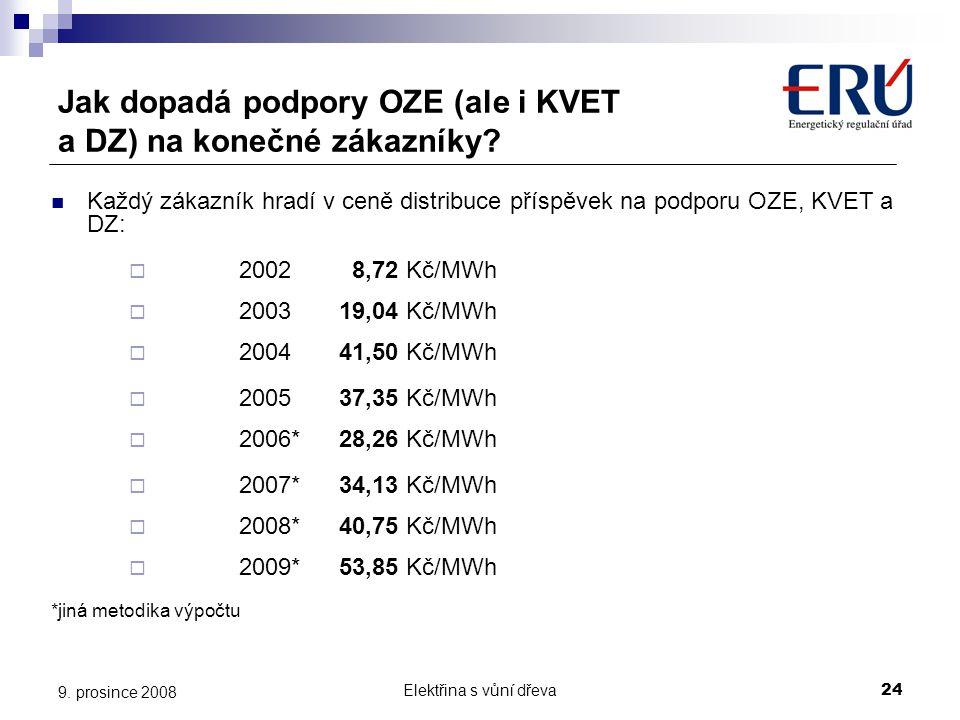 Elektřina s vůní dřeva24 9. prosince 2008 Jak dopadá podpory OZE (ale i KVET a DZ) na konečné zákazníky?  Každý zákazník hradí v ceně distribuce přís