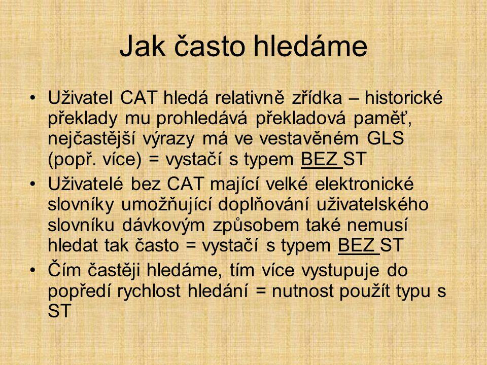 Jak často hledáme •Uživatel CAT hledá relativně zřídka – historické překlady mu prohledává překladová paměť, nejčastější výrazy má ve vestavěném GLS (popř.