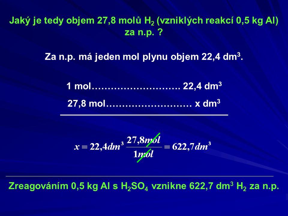 Jaký je tedy objem 27,8 molů H 2 (vzniklých reakcí 0,5 kg Al) za n.p. ? Za n.p. má jeden mol plynu objem 22,4 dm 3. 1 mol………………………. 22,4 dm 3 27,8 mol
