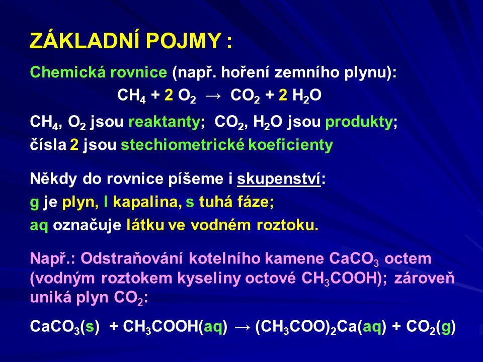 Chemická rovnice (např. hoření zemního plynu): CH 4, O 2 jsou reaktanty; CO 2, H 2 O jsou produkty; čísla 2 jsou stechiometrické koeficienty CH 4 + 2