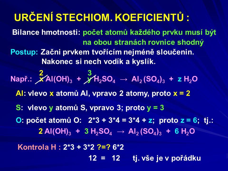 URČENÍ STECHIOM. KOEFICIENTŮ : Např.: x Al(OH) 3 + y H 2 SO 4 → Al 2 (SO 4 ) 3 + z H 2 O Bilance hmotnosti: počet atomů každého prvku musí být na obou