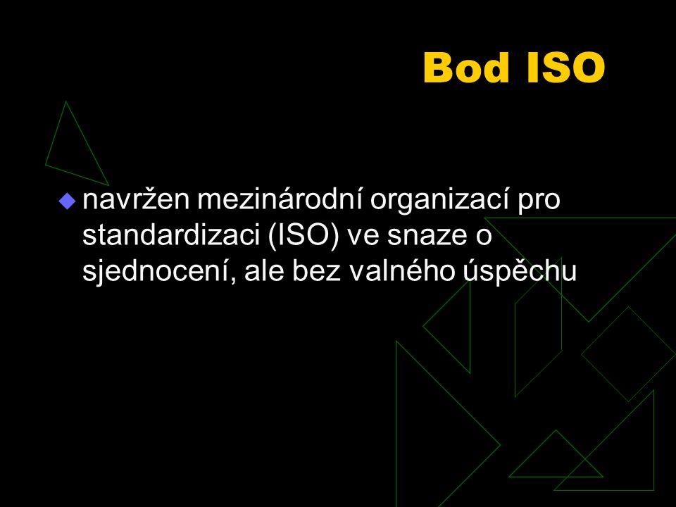 Bod ISO  navržen mezinárodní organizací pro standardizaci (ISO) ve snaze o sjednocení, ale bez valného úspěchu