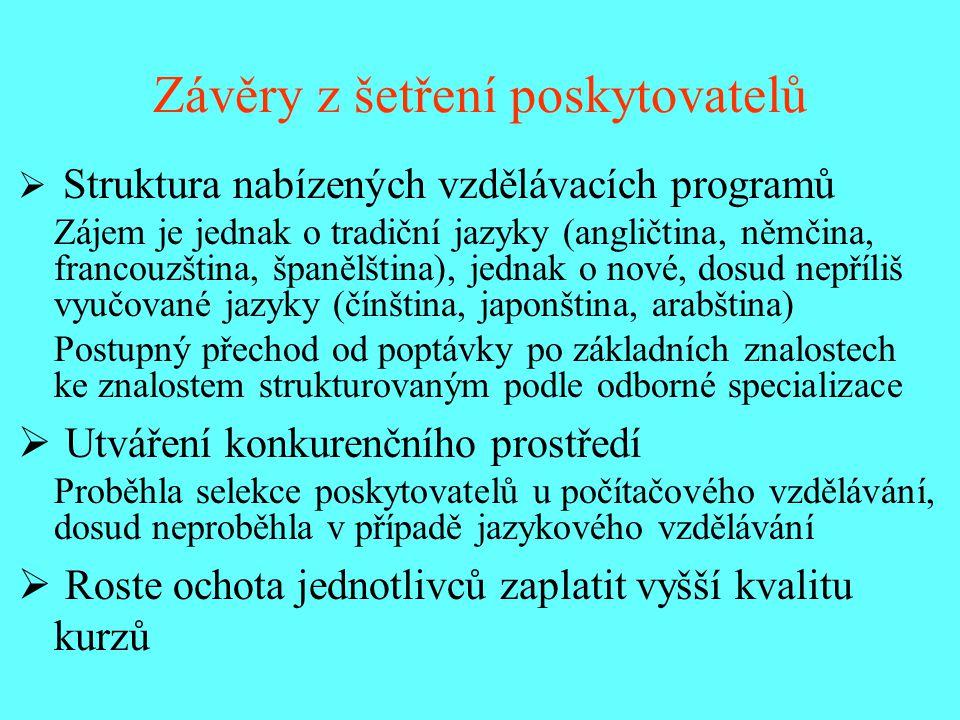 Závěry z šetření poskytovatelů  Struktura nabízených vzdělávacích programů Zájem je jednak o tradiční jazyky (angličtina, němčina, francouzština, špa