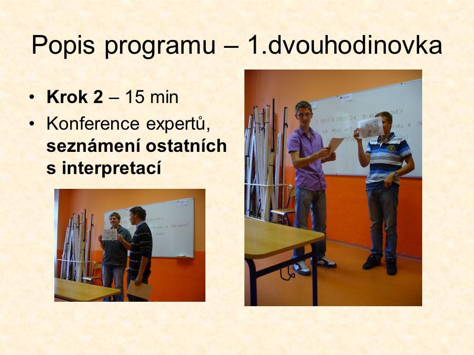 Popis programu – 1.dvouhodinovka •Krok 2 – 15 min •Konference expertů, seznámení ostatních s interpretací