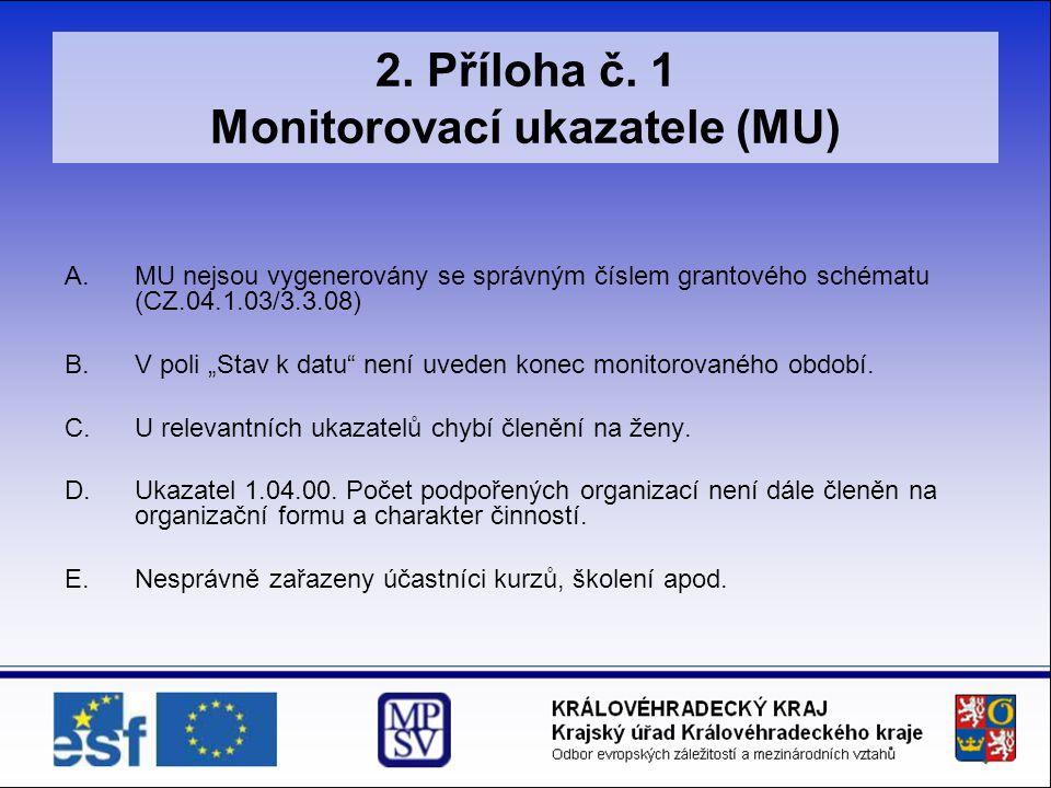 """2. Příloha č. 1 Monitorovací ukazatele (MU) A.MU nejsou vygenerovány se správným číslem grantového schématu (CZ.04.1.03/3.3.08) B.V poli """"Stav k datu"""""""