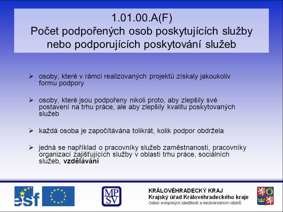 1.01.00.A(F) Počet podpořených osob poskytujících služby nebo podporujících poskytování služeb  osoby, které v rámci realizovaných projektů získaly j