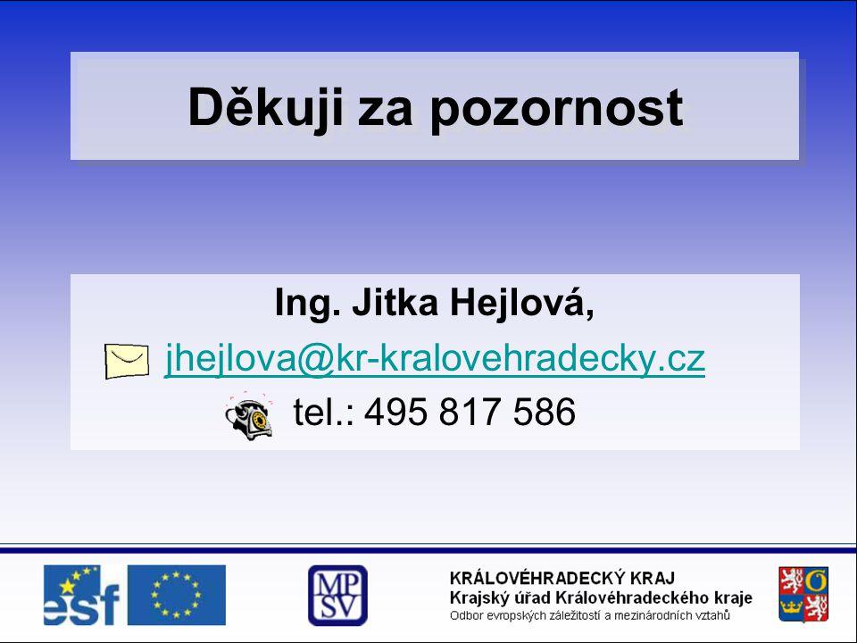 Děkuji za pozornost Ing. Jitka Hejlová, jhejlova@kr-kralovehradecky.cz tel.: 495 817 586
