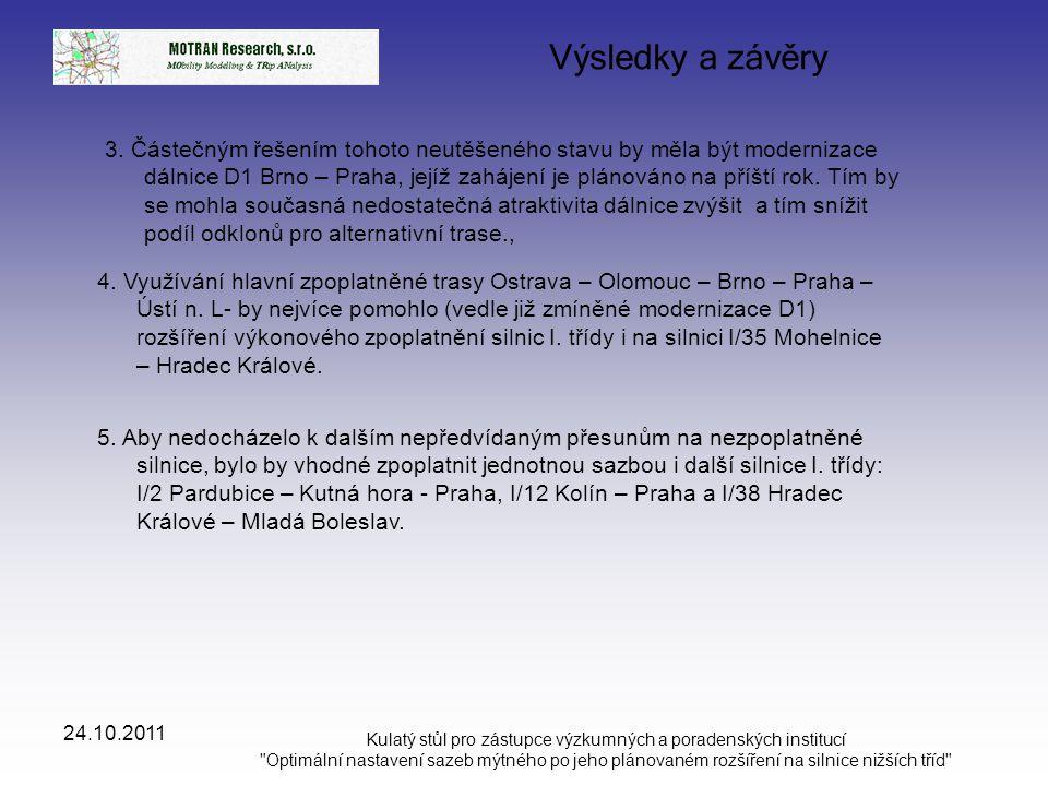 24.10.2011 Kulatý stůl pro zástupce výzkumných a poradenských institucí