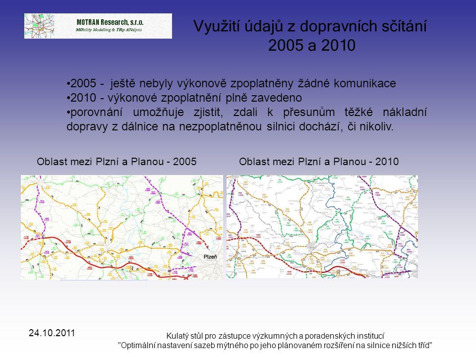 24.10.2011 Kulatý stůl pro zástupce výzkumných a poradenských institucí Optimální nastavení sazeb mýtného po jeho plánovaném rozšíření na silnice nižších tříd Využití údajů z dopravních sčítání 2005 a 2010 •velký úbytek nákladní dopravy na všech profilech •dominantní podíl (nejen) nákladní dopravy má (v případě trasy Plzeň – Planá) dálnice D5, avšak v roce 2010 zde provoz poklesl o třetinu oproti roku 2005 •intenzity nákladní dopravy na souběžných komunikacích poklesly rovněž, ale o něco méně než na hlavním tahu D5, •přesuny nákladní dopravy na nezpoplatněné silnice II.