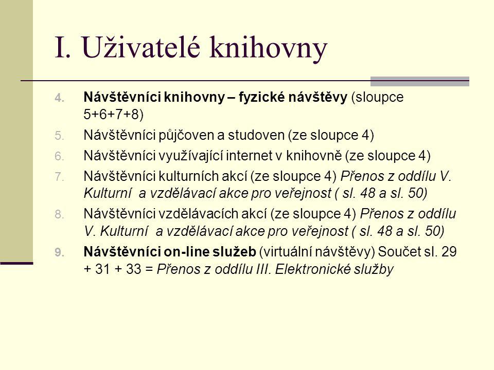 I. Uživatelé knihovny 4. Návštěvníci knihovny – fyzické návštěvy (sloupce 5+6+7+8) 5.