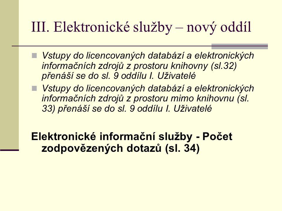 III. Elektronické služby – nový oddíl  Vstupy do licencovaných databází a elektronických informačních zdrojů z prostoru knihovny (sl.32) přenáší se d