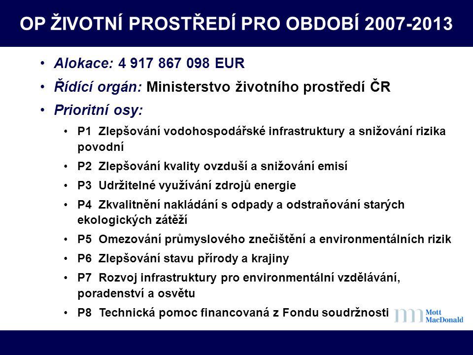 OP ŽIVOTNÍ PROSTŘEDÍ PRO OBDOBÍ 2007-2013 •Alokace: 4 917 867 098 EUR •Řídící orgán: Ministerstvo životního prostředí ČR •Prioritní osy: •P1 Zlepšován