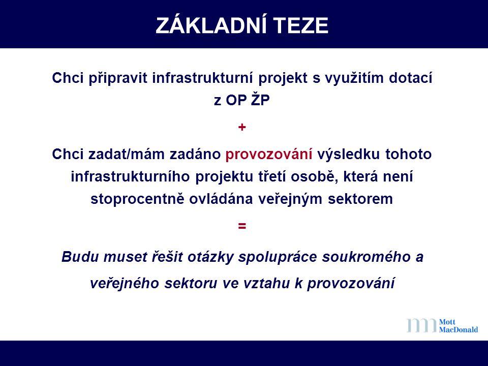 ZÁKLADNÍ TEZE Chci připravit infrastrukturní projekt s využitím dotací z OP ŽP + Chci zadat/mám zadáno provozování výsledku tohoto infrastrukturního projektu třetí osobě, která není stoprocentně ovládána veřejným sektorem = Budu muset řešit otázky spolupráce soukromého a veřejného sektoru ve vztahu k provozování Tuto spolupráci budu řešit v naprosté většině případů v rámci Koncesního zákona.
