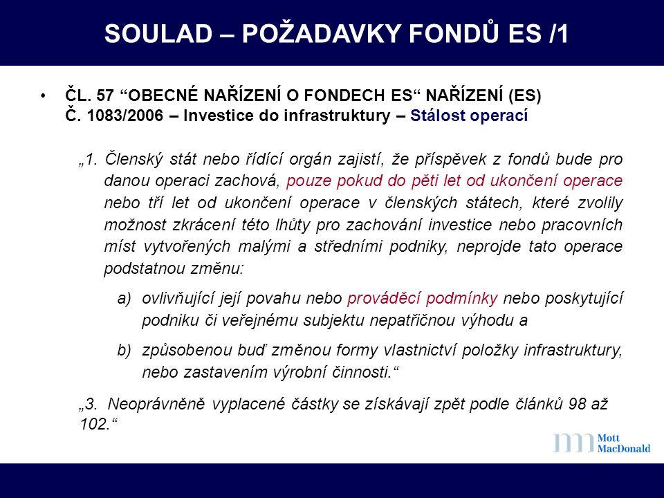 SOULAD – POŽADAVKY FONDŮ ES /2 •Příloha XI.