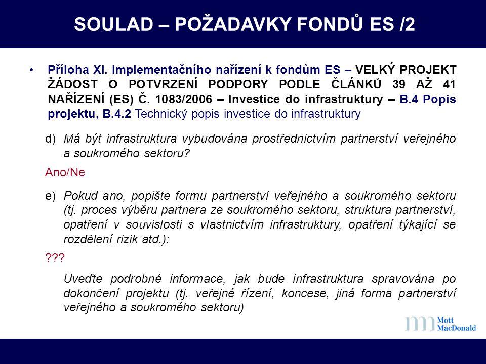 SOULAD – POŽADAVKY OP ŽP •Závazné pokyny pro žadatele OP ŽP a doplňující informace pro konečné příjemce – verze ke dni 11.9.2007 Čl.